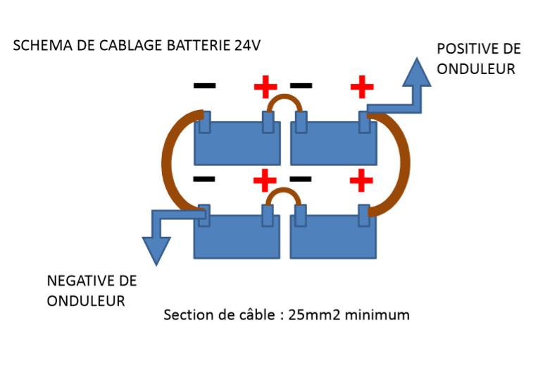 Montage bat 24V.png